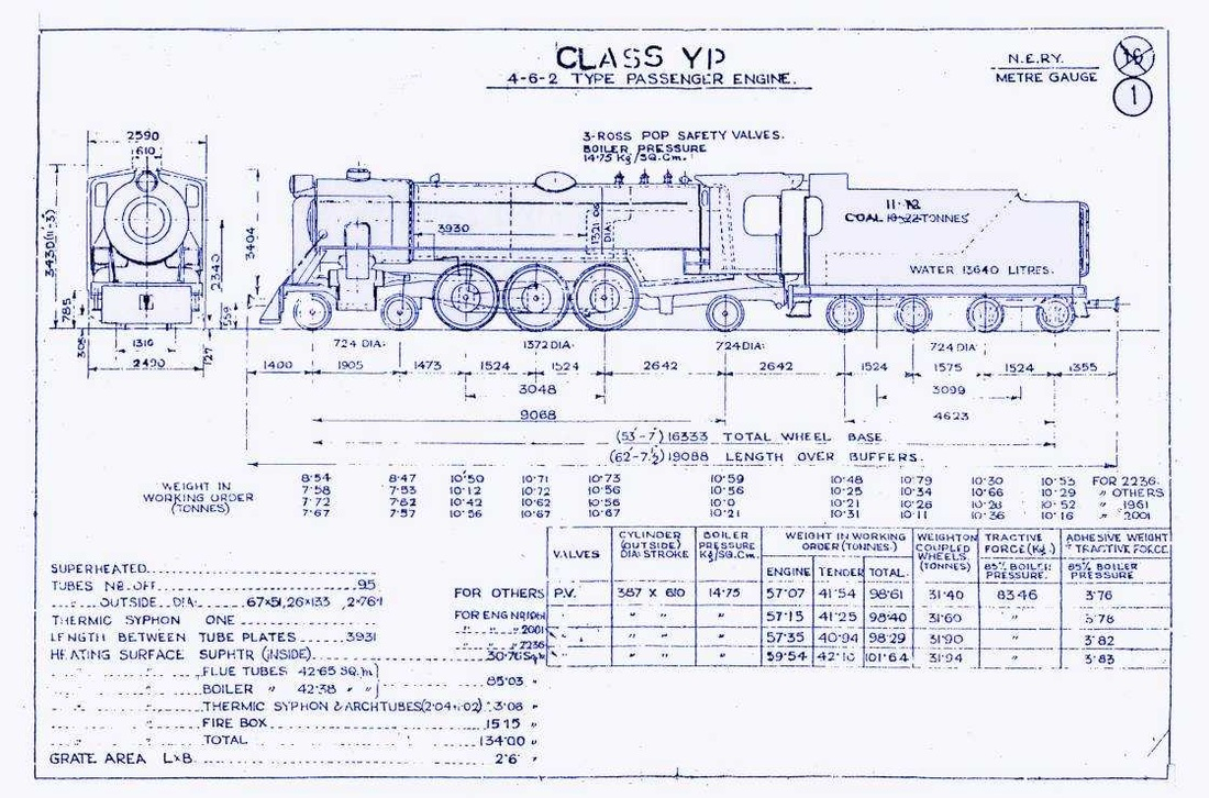 Early Steam Engine Diagram Early Steam Trains Wiring Diagram ODICIS – Locomotive Engine Diagram Simple